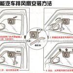 Fan Otomatis Keluarkan Hawa Panas Mobil